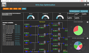 Example Oil & gas optimization dashboard