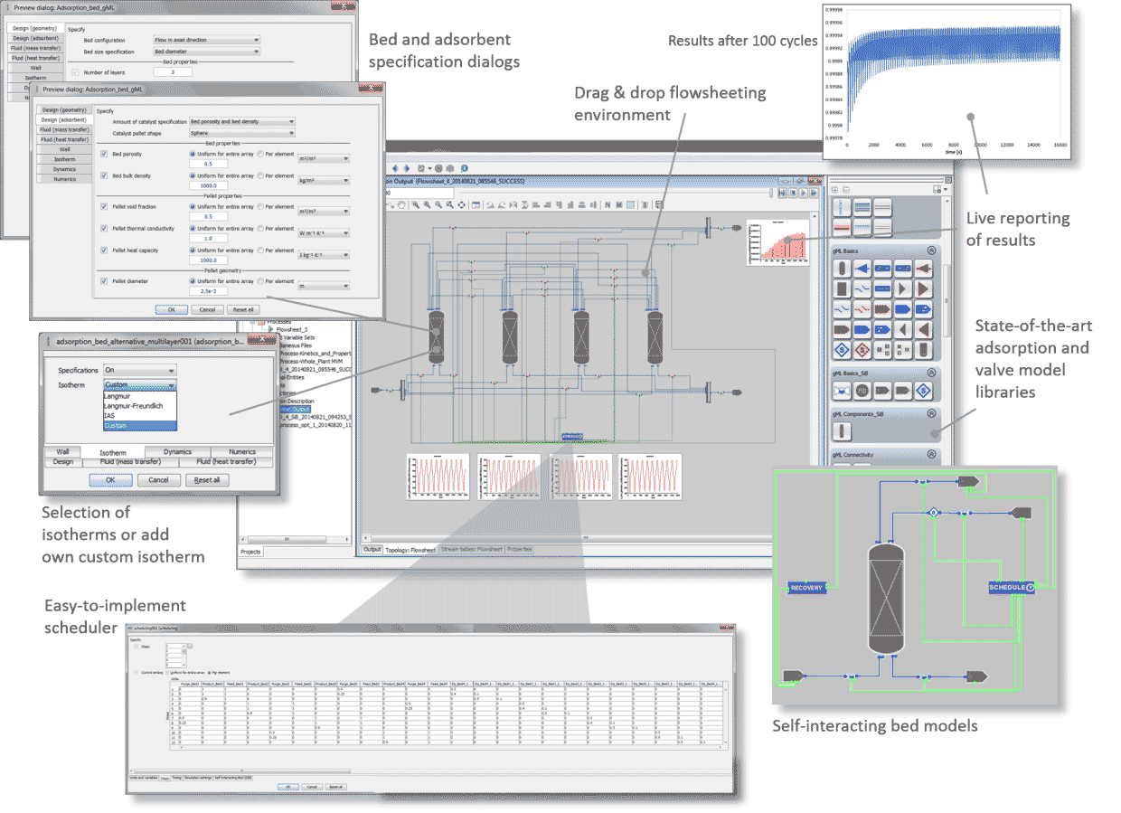 Adsorption in gPROMS ProcessBuilder