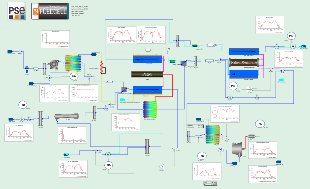 fuel cell system flowsheet